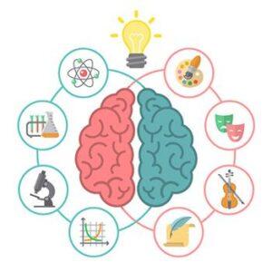 Las teorías sobre los procesos elementales